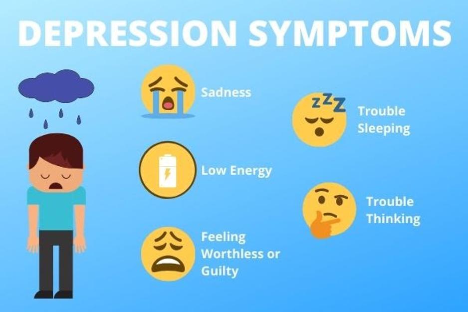 depression symptoms