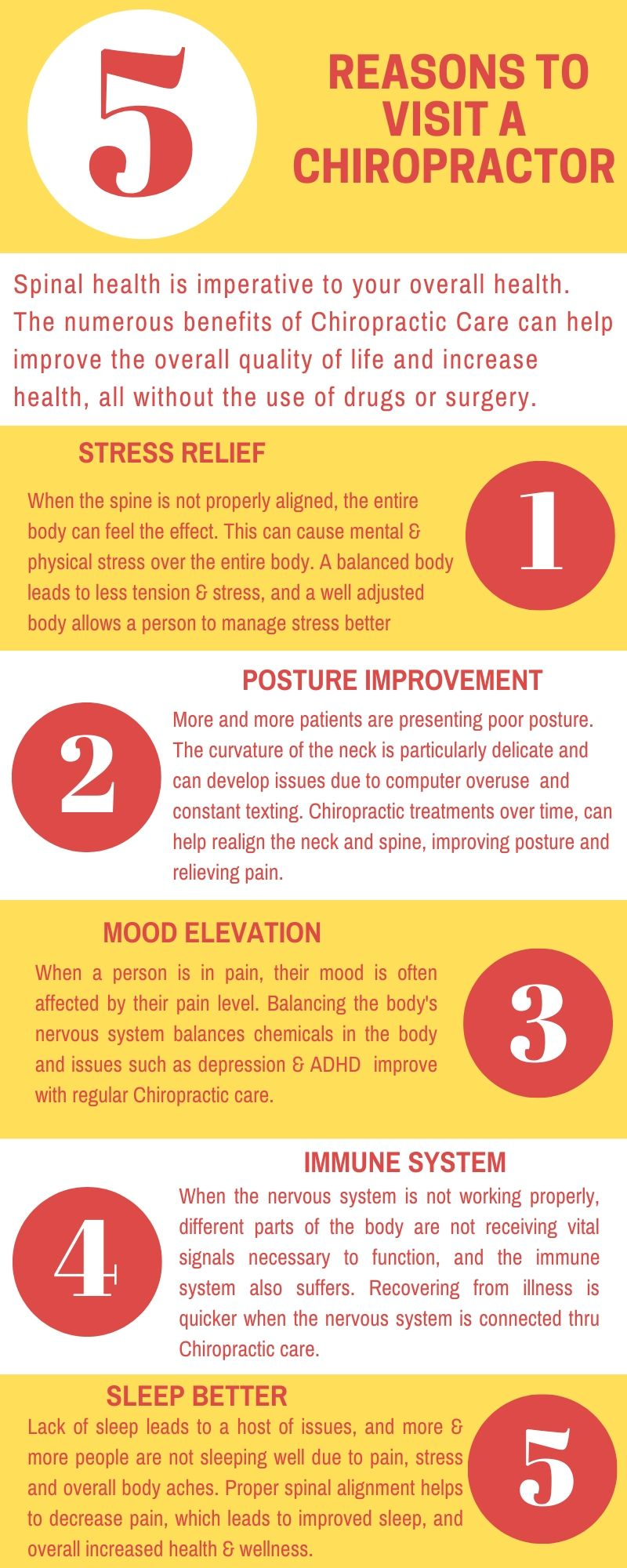 5 Easy Steps to Find a Chiropractor in Littleton(2)